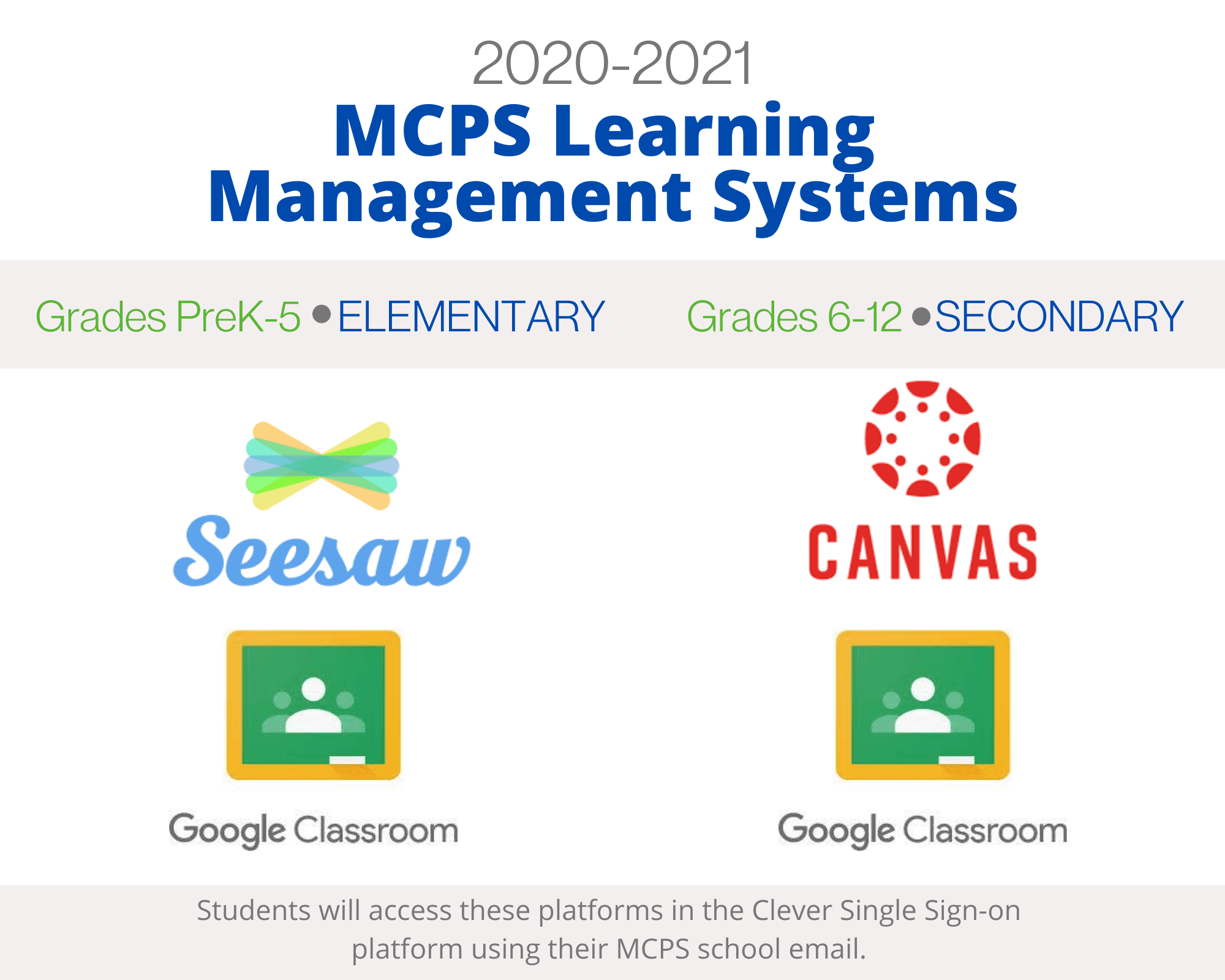 MCPS LMS Info graphic
